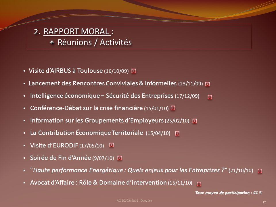 Visite dAIRBUS à Toulouse (16/10/09) Lancement des Rencontres Conviviales & Informelles (23/11/09) Intelligence économique – Sécurité des Entreprises