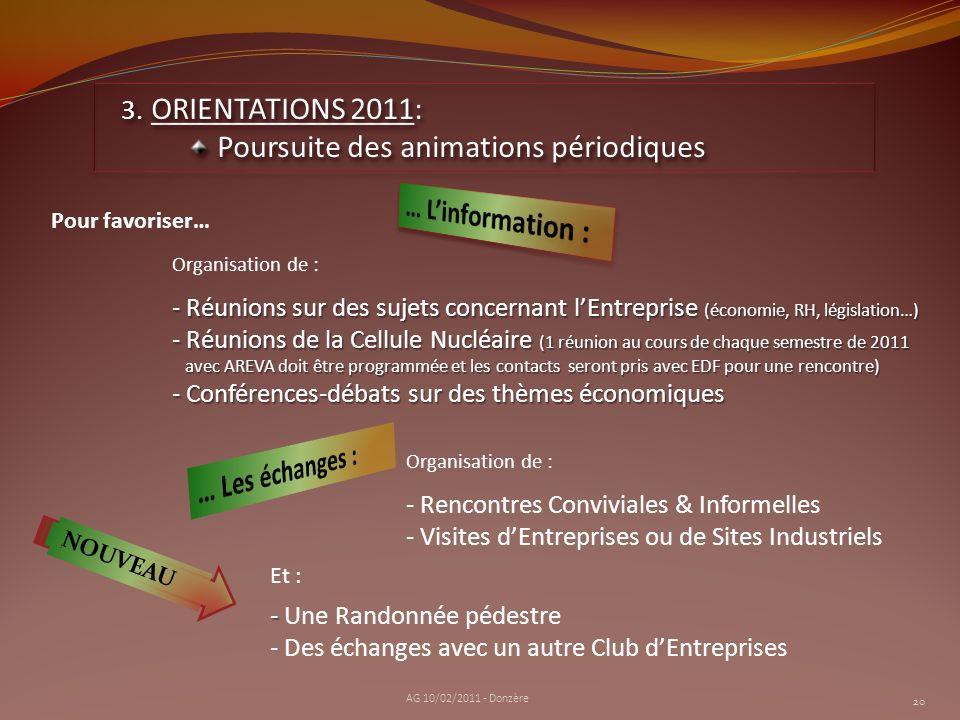 20 3. ORIENTATIONS 2011: Poursuite des animations périodiques 3. ORIENTATIONS 2011: Poursuite des animations périodiques Organisation de : - Réunions