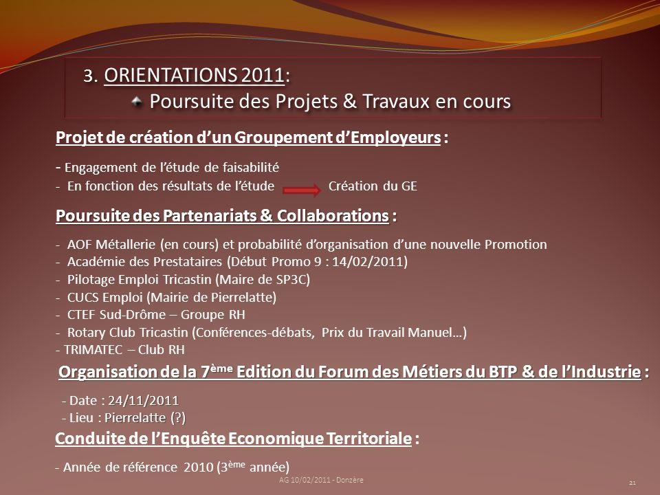 21 3. ORIENTATIONS 2011: Poursuite des Projets & Travaux en cours 3. ORIENTATIONS 2011: Poursuite des Projets & Travaux en cours Organisation de la 7