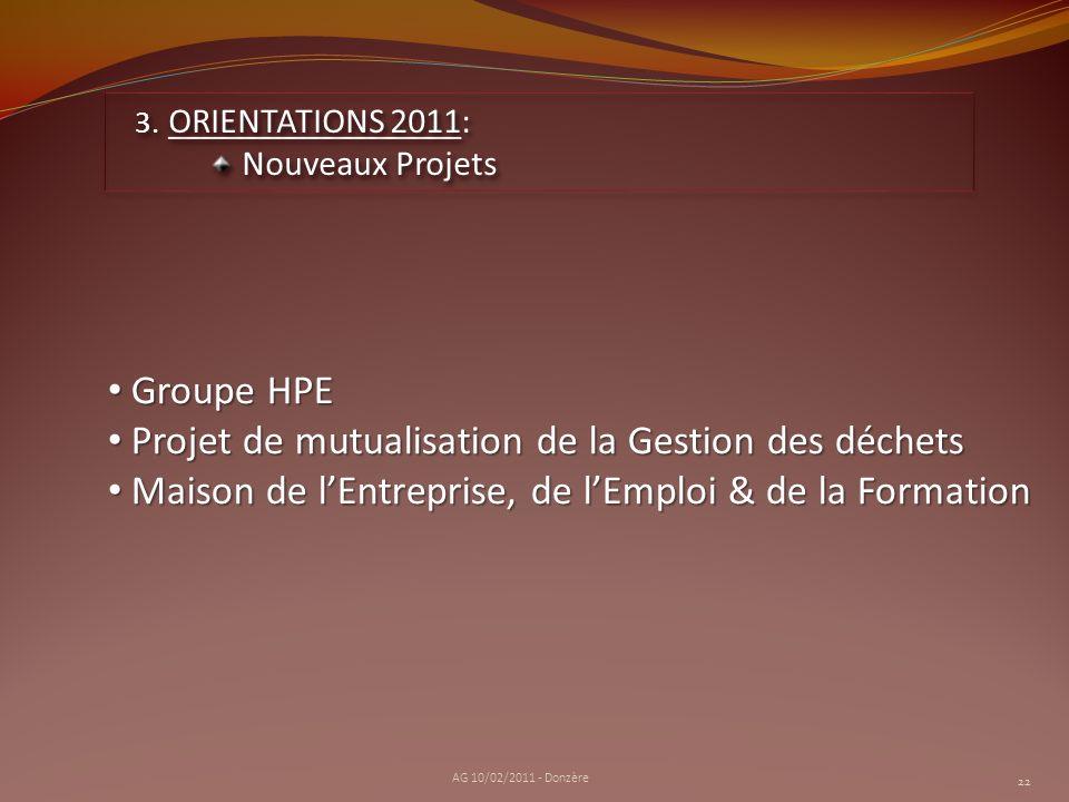 22 3. ORIENTATIONS 2011: Nouveaux Projets 3. ORIENTATIONS 2011: Nouveaux Projets G Groupe HPE P Projet de mutualisation de la Gestion des déchets M Ma