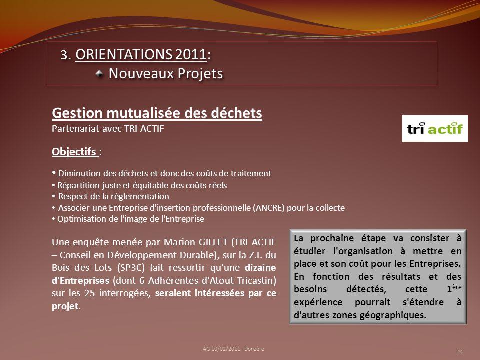 24 3. ORIENTATIONS 2011: Nouveaux Projets 3. ORIENTATIONS 2011: Nouveaux Projets Objectifs : Diminution des déchets et donc des coûts de traitement Ré