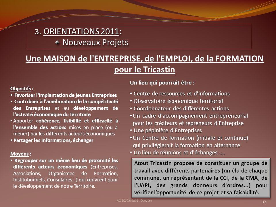 25 3. ORIENTATIONS 2011: Nouveaux Projets 3. ORIENTATIONS 2011: Nouveaux Projets Objectifs : Favoriser l'implantation de jeunes Entreprises Contribuer