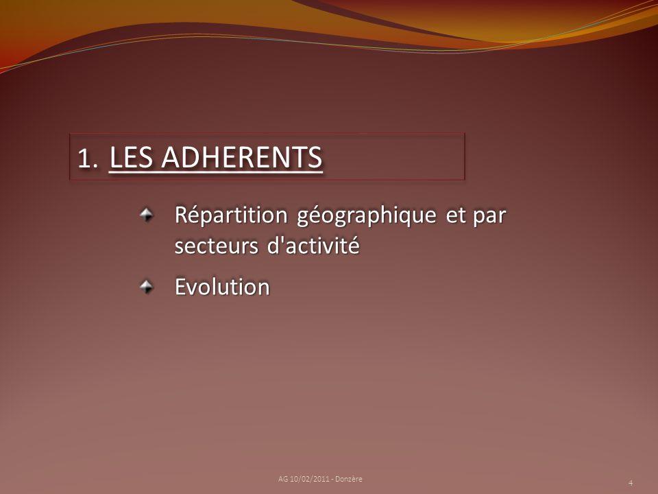 1. LES ADHERENTS Répartition géographique et par secteurs d'activité Evolution Evolution 4 AG 10/02/2011 - Donzère