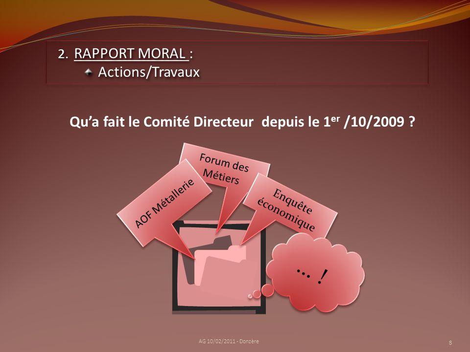 8 2. RAPPORT MORAL : Actions/Travaux Actions/Travaux Qua fait le Comité Directeur depuis le 1 er /10/2009 ? Forum des Métiers AOF Métallerie Enquête é