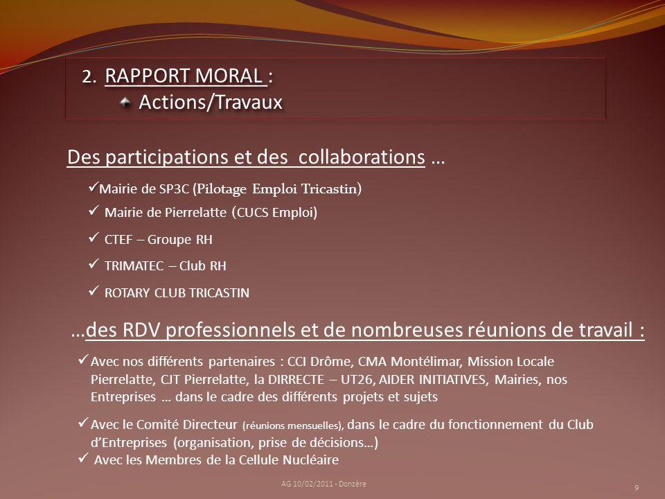 9 2. RAPPORT MORAL : Actions/Travaux Actions/Travaux Des participations et des collaborations … Mairie de SP3C (Pilotage Emploi Tricastin) Mairie de P
