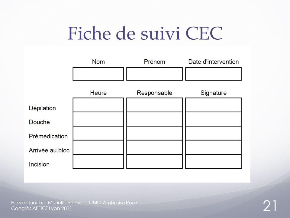 Fiche de suivi CEC Hervé Griache, Murielle Ethève CMC Ambroise Paré Congrès AFFICT Lyon 2011 21