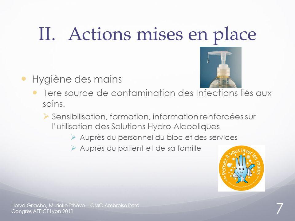 II.Actions mises en place Hygiène des mains 1ere source de contamination des Infections liés aux soins.
