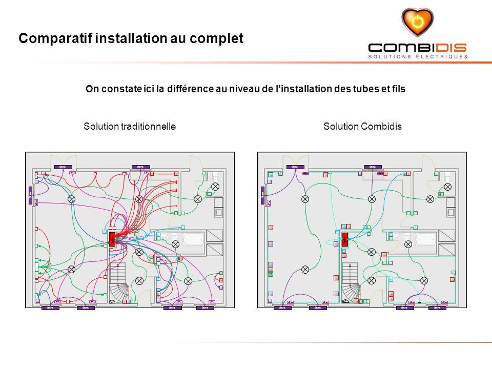 On constate ici la différence au niveau de linstallation des tubes et fils Solution traditionnelleSolution Combidis Store Comparatif installation au complet Store
