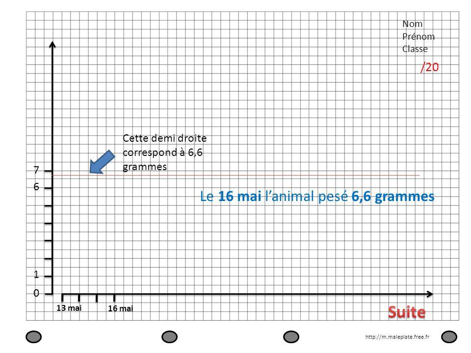 Nom Prénom Classe /20 13 mai 16 mai 0 1 Le 16 mai lanimal pesé 6,6 grammes Cette demi droite correspond à 6,6 grammes 7 6 http://m.maleplate.free.fr