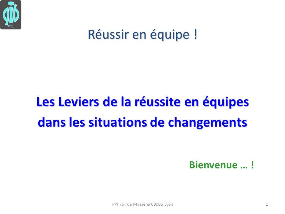 Les Leviers de la réussite en équipes dans les situations de changements Bienvenue … ! Réussir en équipe ! 1PPI 76 rue Massena 69006 Lyon