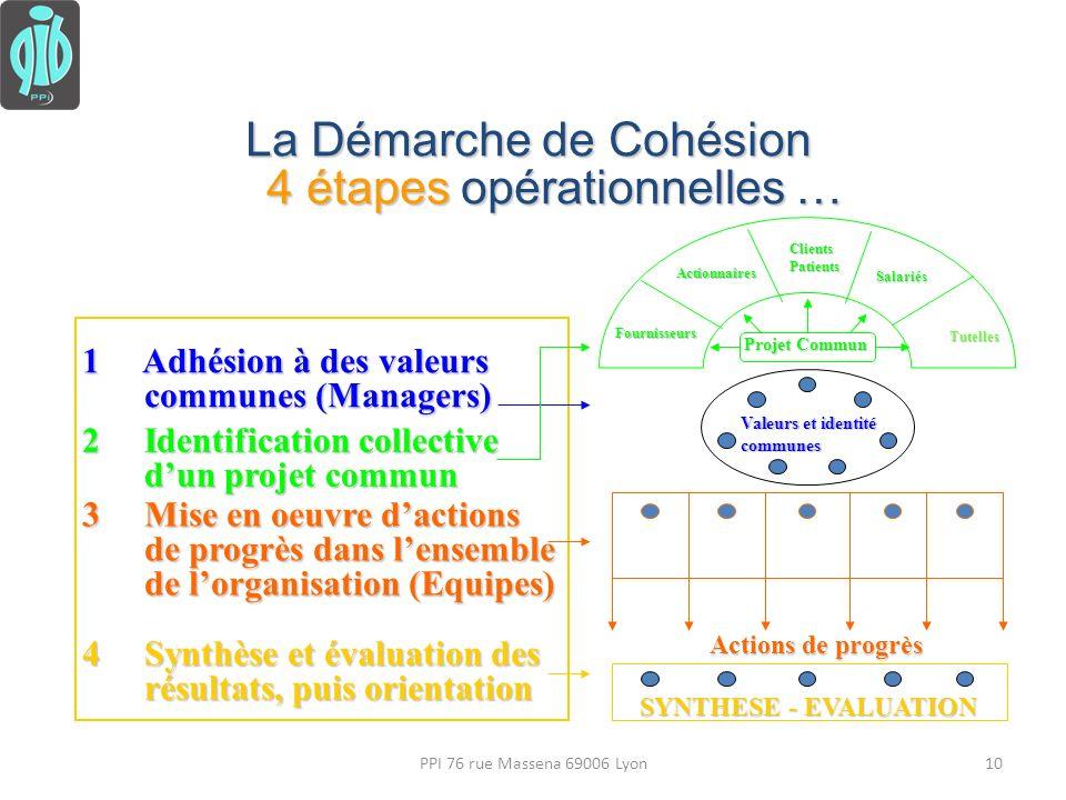 La Démarche de Cohésion 4 étapes opérationnelles … 4 étapes opérationnelles … 1 Adhésion à des valeurs communes (Managers) Valeurs et identité commune