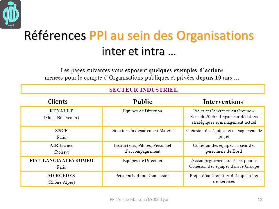 Références PPI au sein des Organisations inter et intra Références PPI au sein des Organisations inter et intra … Les pages suivantes vous exposent qu