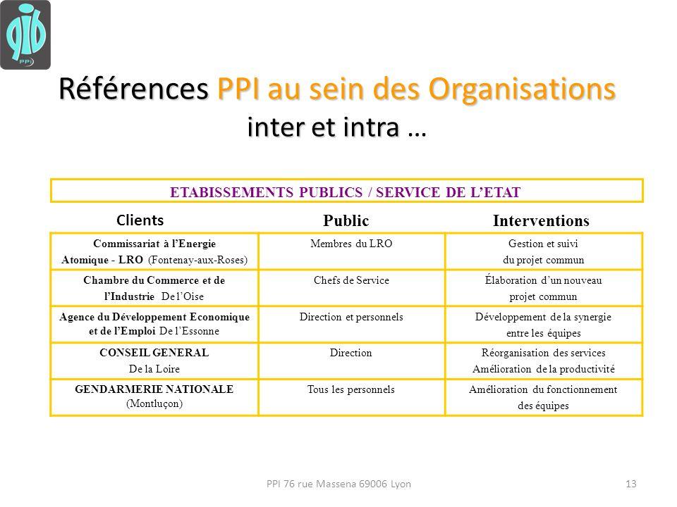 Clients PublicInterventions Commissariat à lEnergie Atomique - LRO (Fontenay-aux-Roses) Membres du LROGestion et suivi du projet commun Chambre du Com