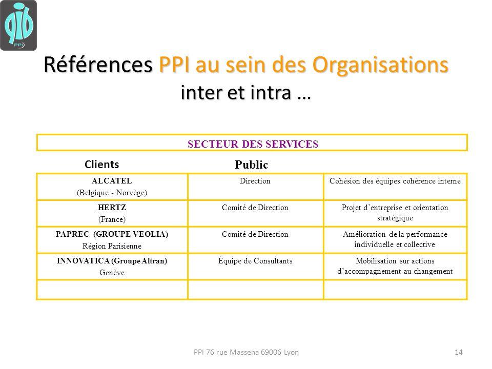 14 Clients Public ALCATEL (Belgique - Norvège) DirectionCohésion des équipes cohérence interne HERTZ (France) Comité de DirectionProjet dentreprise et