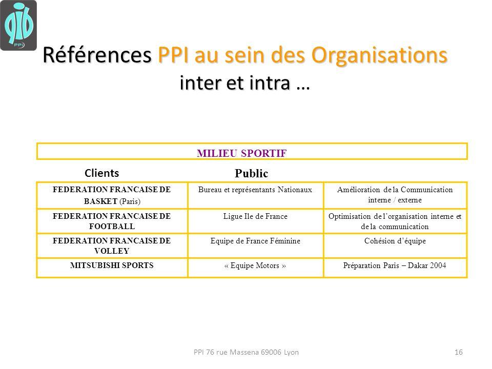 PPI 76 rue Massena 69006 Lyon16 Clients Public FEDERATION FRANCAISE DE BASKET (Paris) Bureau et représentants NationauxAmélioration de la Communicatio