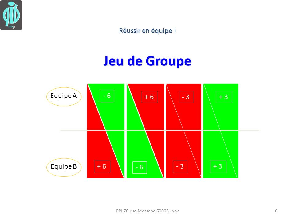 Les 4 positions de Vie Les 4 positions de Vie + / + - / + + / - - / - Réussir en équipe .