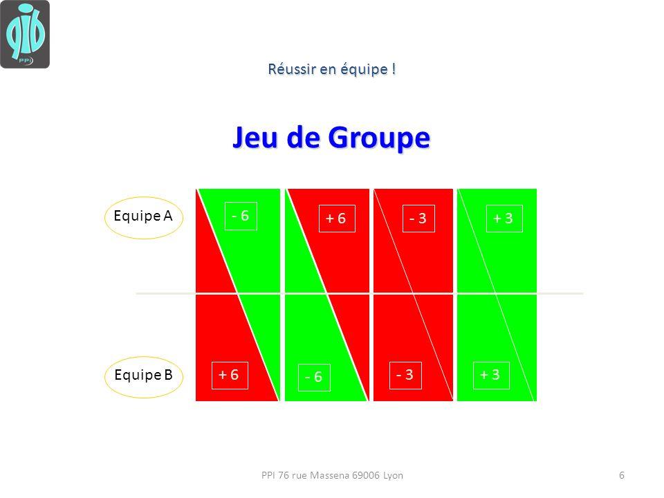 Jeu de Groupe Réussir en équipe ! - 6 + 6- 3+ 3 + 6- 3+ 3 Equipe A Equipe B 6PPI 76 rue Massena 69006 Lyon