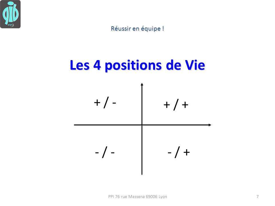 Les 4 positions de Vie Les 4 positions de Vie + / + - / + + / - - / - Réussir en équipe ! 7PPI 76 rue Massena 69006 Lyon