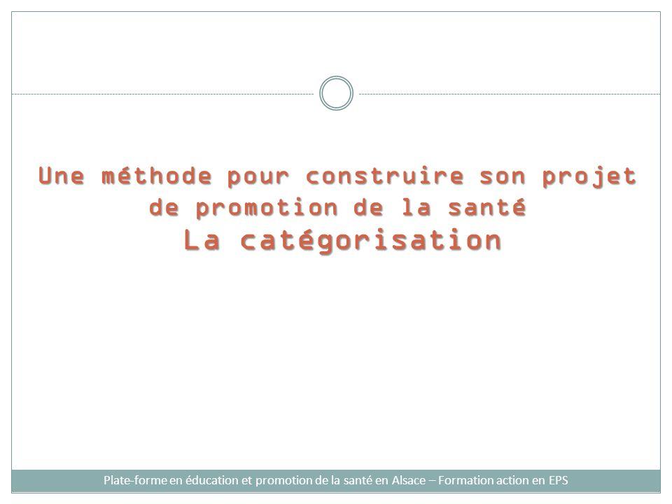 Une méthode pour construire son projet de promotion de la santé La catégorisation Plate-forme en éducation et promotion de la santé en Alsace – Formation action en EPS
