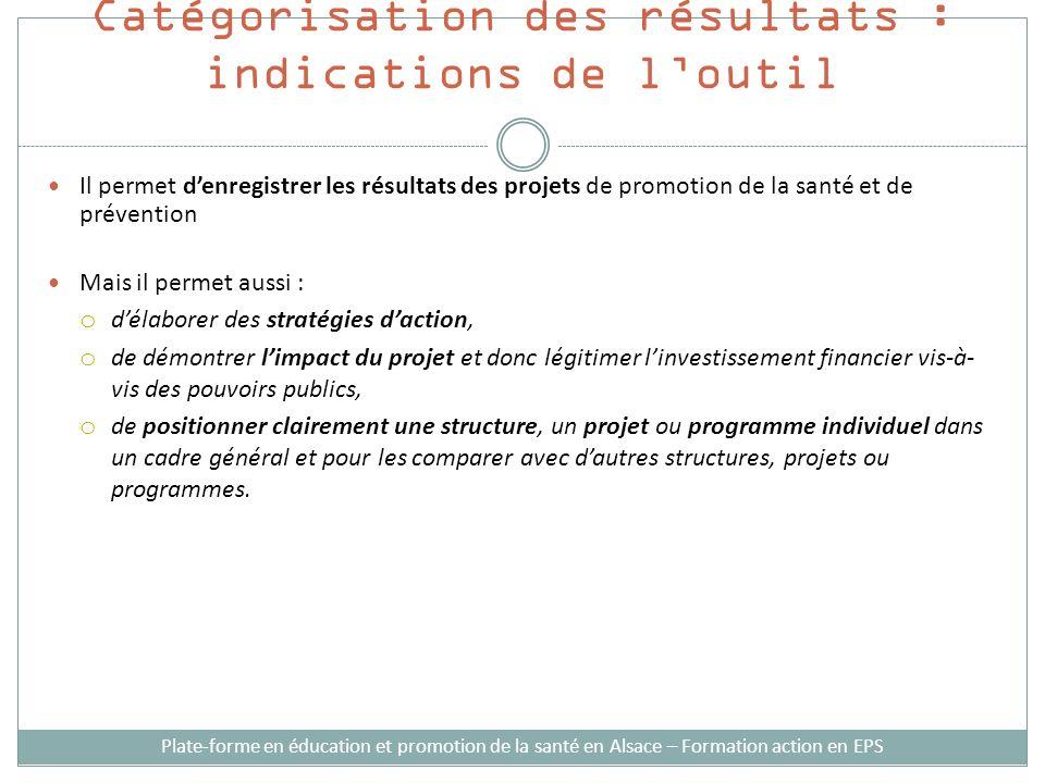 Catégorisation des résultats : indications de loutil Il permet denregistrer les résultats des projets de promotion de la santé et de prévention Mais i