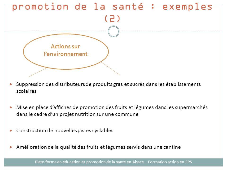 Stratégies dintervention en promotion de la santé : exemples (2) Suppression des distributeurs de produits gras et sucrés dans les établissements scol
