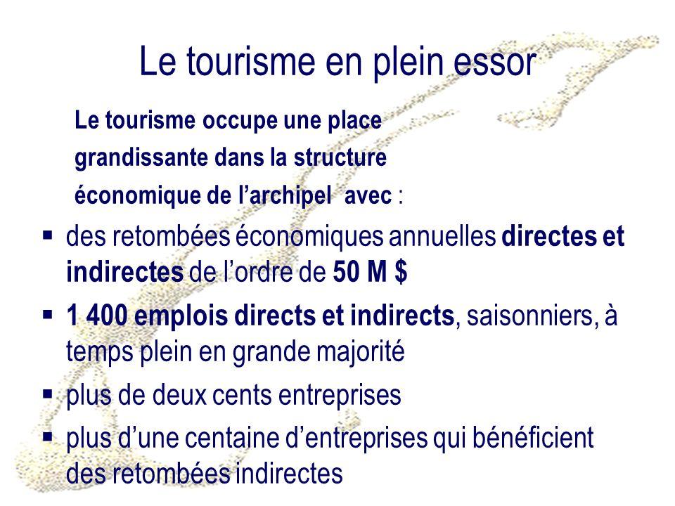 Le tourisme en plein essor Le tourisme occupe une place grandissante dans la structure économique de larchipel avec : des retombées économiques annuelles directes et indirectes de lordre de 50 M $ 1 400 emplois directs et indirects, saisonniers, à temps plein en grande majorité plus de deux cents entreprises plus dune centaine dentreprises qui bénéficient des retombées indirectes