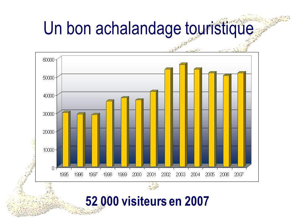 Un bon achalandage touristique 52 000 visiteurs en 2007