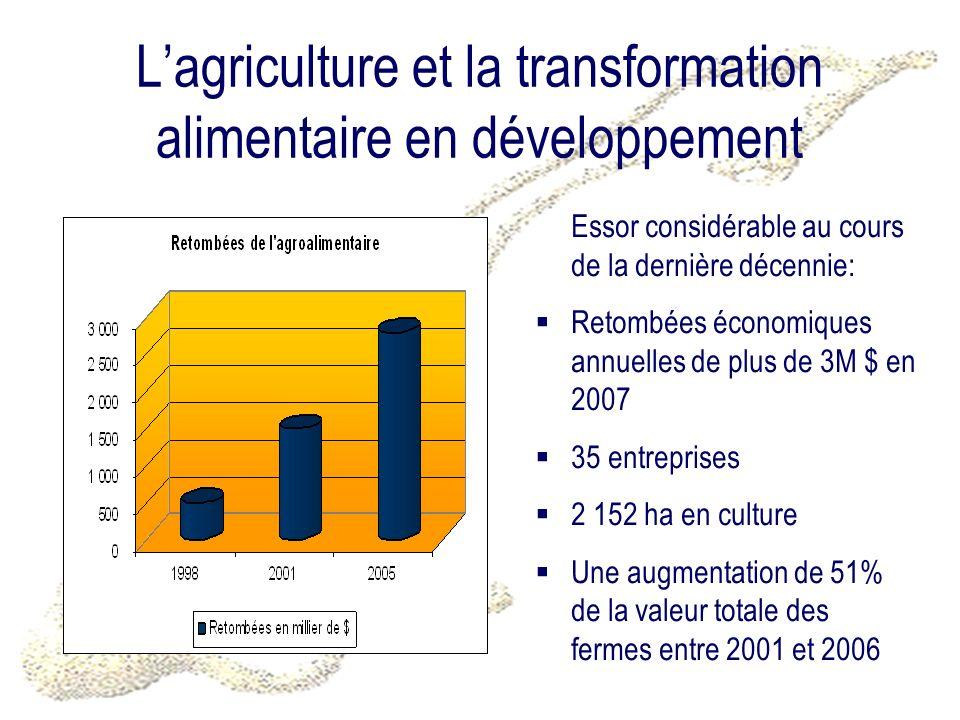 Lagriculture et la transformation alimentaire en développement Essor considérable au cours de la dernière décennie: Retombées économiques annuelles de plus de 3M $ en 2007 35 entreprises 2 152 ha en culture Une augmentation de 51% de la valeur totale des fermes entre 2001 et 2006