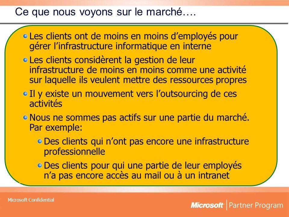 Microsoft Confidential Ce que nous voyons sur le marché….