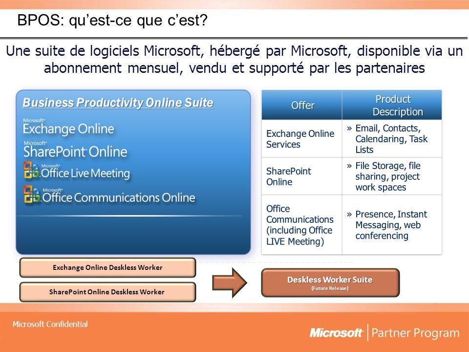 Microsoft Confidential Une suite de logiciels Microsoft, hébergé par Microsoft, disponible via un abonnement mensuel, vendu et supporté par les partenaires Deskless Worker Suite (Future Release) Exchange Online Deskless Worker SharePoint Online Deskless Worker