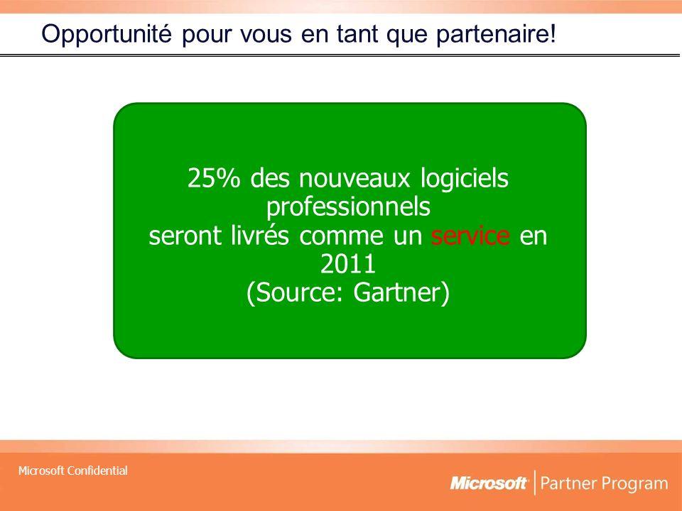 Microsoft Confidential Opportunité pour vous en tant que partenaire.