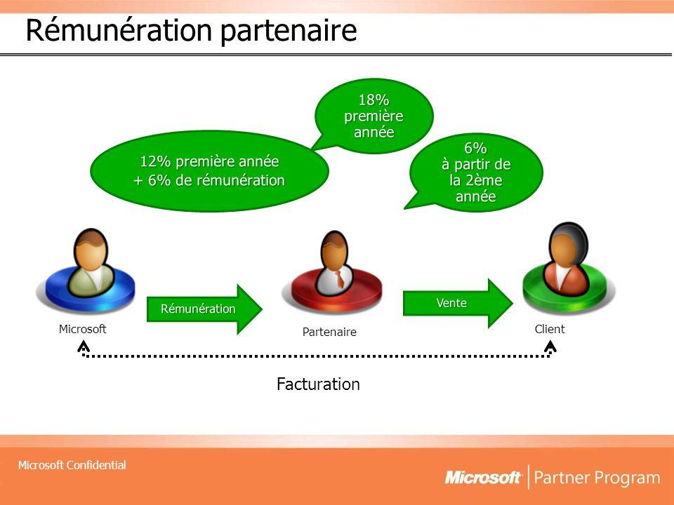 Microsoft Confidential Intéressé de devenir partenaire BPOS.