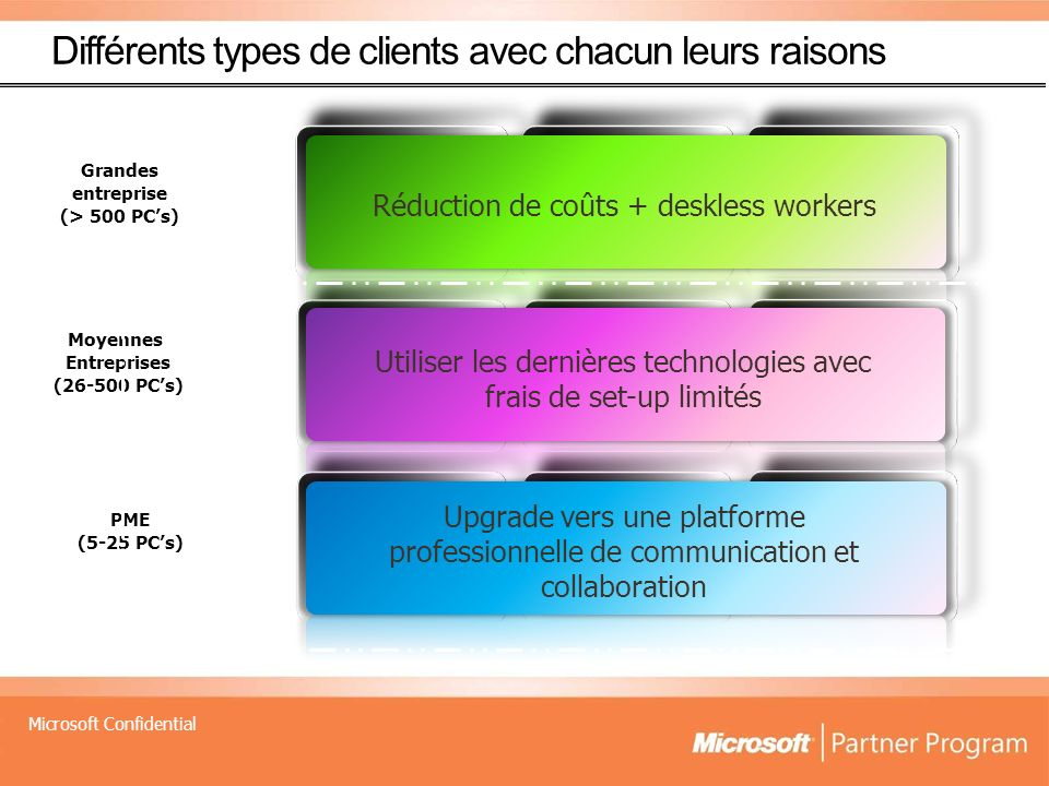 Microsoft Confidential Trainings additionnels en ligne pour BPOS Technical Online Live Meeting Technical Drilldown (L 200) Live Meeting Technical Drilldown Migration and Co-Existence for Microsoft Online Services (L 200) Migration and Co-Existence for Microsoft Online Services Microsoft Online Services Admin Center (L 200) Microsoft Online Services Admin Center Microsoft Online Services Customer Portal: Trialing, Ordering, and Upgrading (L 200) Microsoft Online Services Customer Portal: Trialing, Ordering, and Upgrading Microsoft Online Services Licensing and Pricing (L 200) Microsoft Online Services Licensing and Pricing Microsoft Online Services Operations and Security (L 200) Microsoft Online Services Operations and Security Class Room February 19 : Deploying and Administering BPOS March 20 : Deploying and Administering BPOS Subscribe to RSS Feeds on Information Worker https://partner.microsoft.com/belux-nl/trainingevents/40061612 https://partner.microsoft.com/belux-fr/trainingevents/40061612