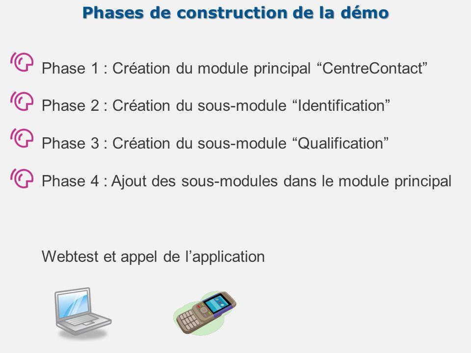 Phase 1 : Création du module principal CentreContact Phase 2 : Création du sous-module Identification Phase 3 : Création du sous-module Qualification