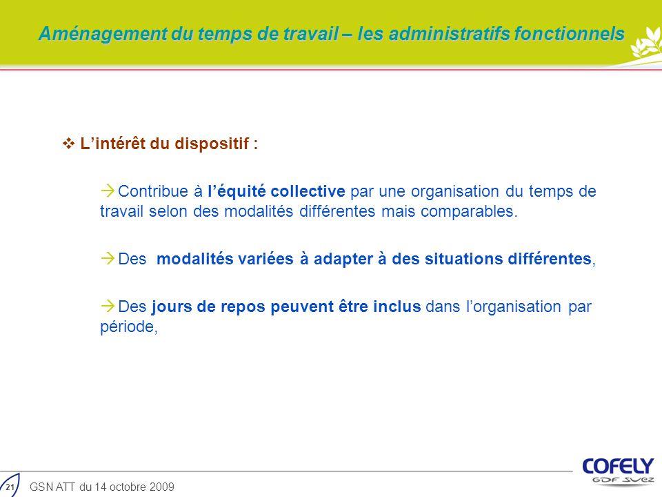 21 GSN ATT du 14 octobre 2009 Lintérêt du dispositif : Contribue à léquité collective par une organisation du temps de travail selon des modalités dif
