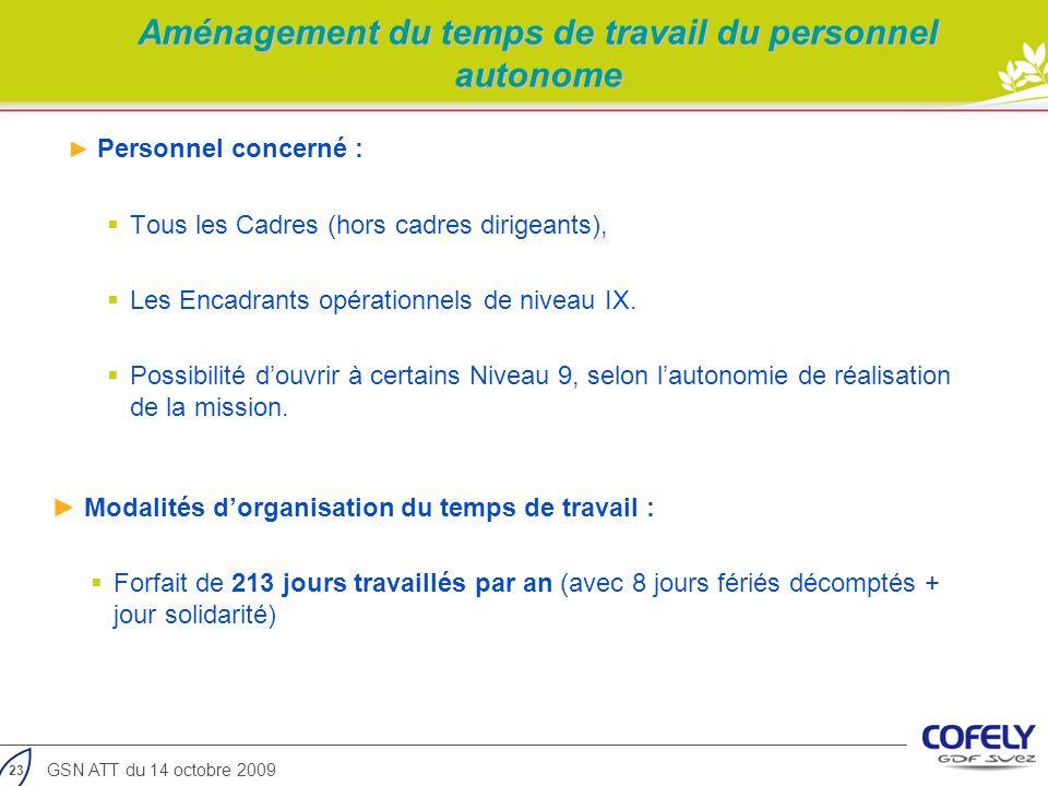 23 GSN ATT du 14 octobre 2009 Aménagement du temps de travail du personnel autonome Personnel concerné : Tous les Cadres (hors cadres dirigeants), Les