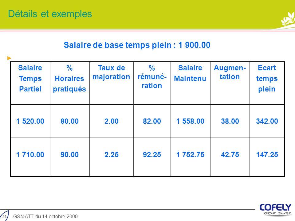 31 GSN ATT du 14 octobre 2009 Détails et exemples Salaire Temps Partiel % Horaires pratiqués Taux de majoration % rémuné- ration Salaire Maintenu Augm