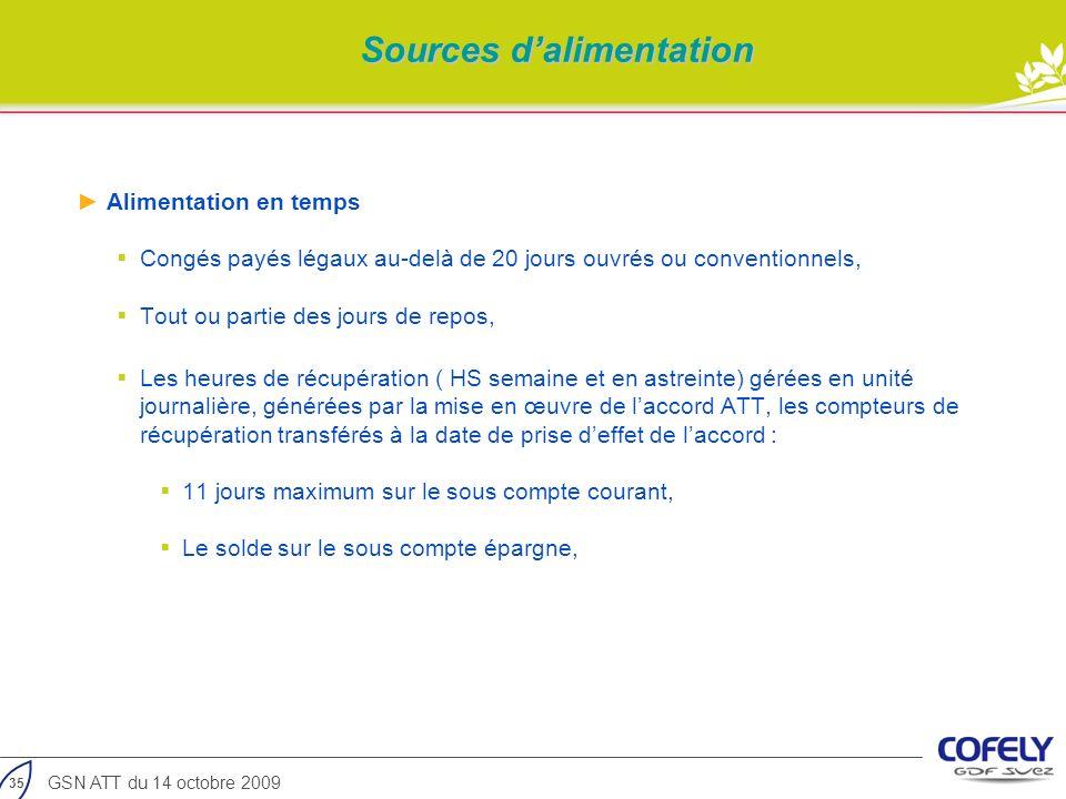 35 GSN ATT du 14 octobre 2009 Sources dalimentation Alimentation en temps Congés payés légaux au-delà de 20 jours ouvrés ou conventionnels, Tout ou pa