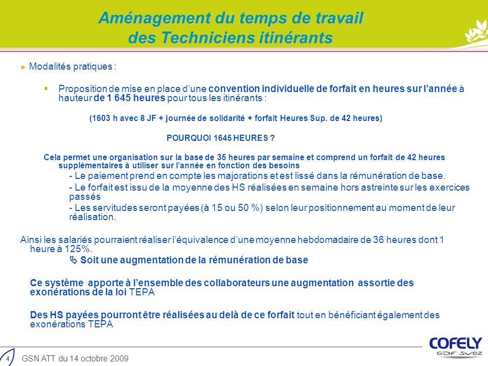 4 GSN ATT du 14 octobre 2009 Modalités pratiques : Proposition de mise en place dune convention individuelle de forfait en heures sur lannée à hauteur