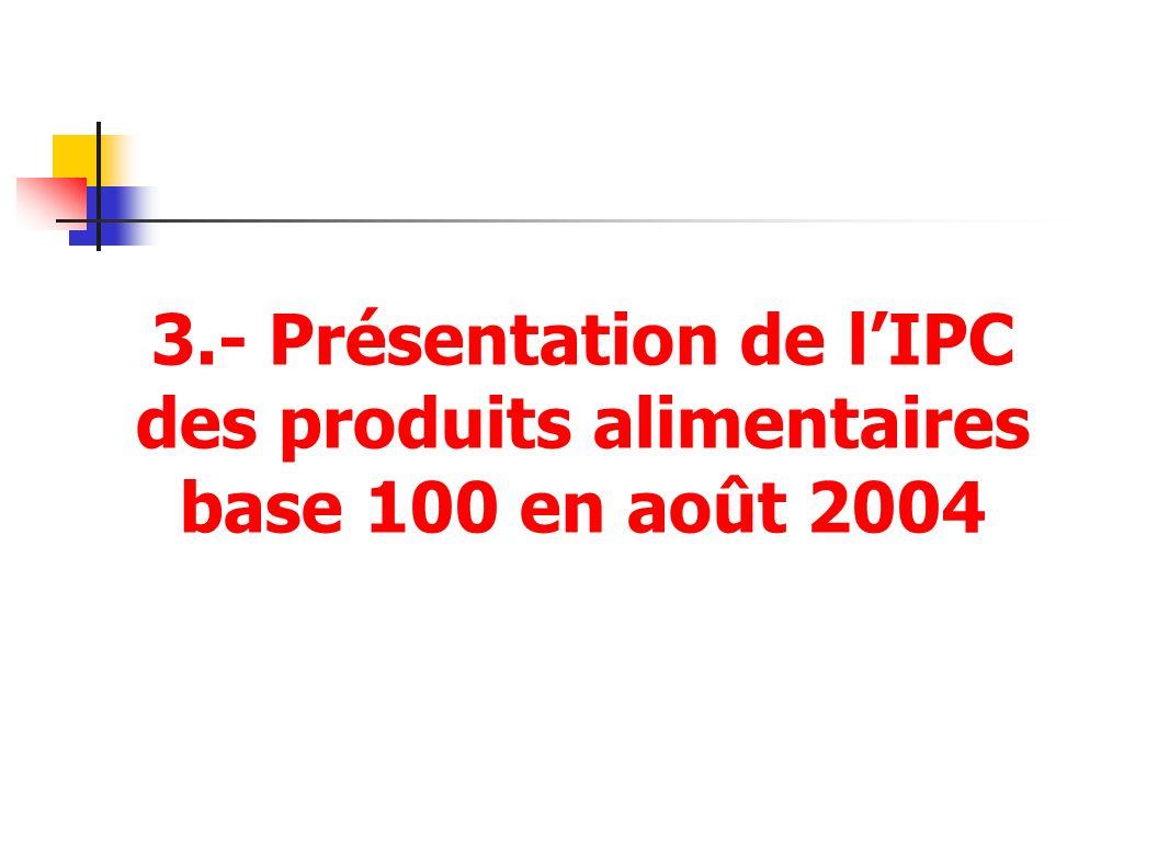 3.- Présentation de lIPC des produits alimentaires base 100 en août 2004