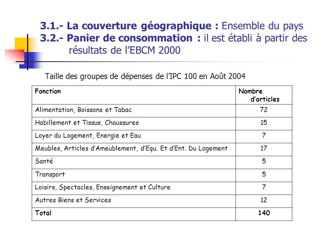3.1.- La couverture géographique : Ensemble du pays 3.2.- Panier de consommation : il est établi à partir des résultats de lEBCM 2000 Taille des group