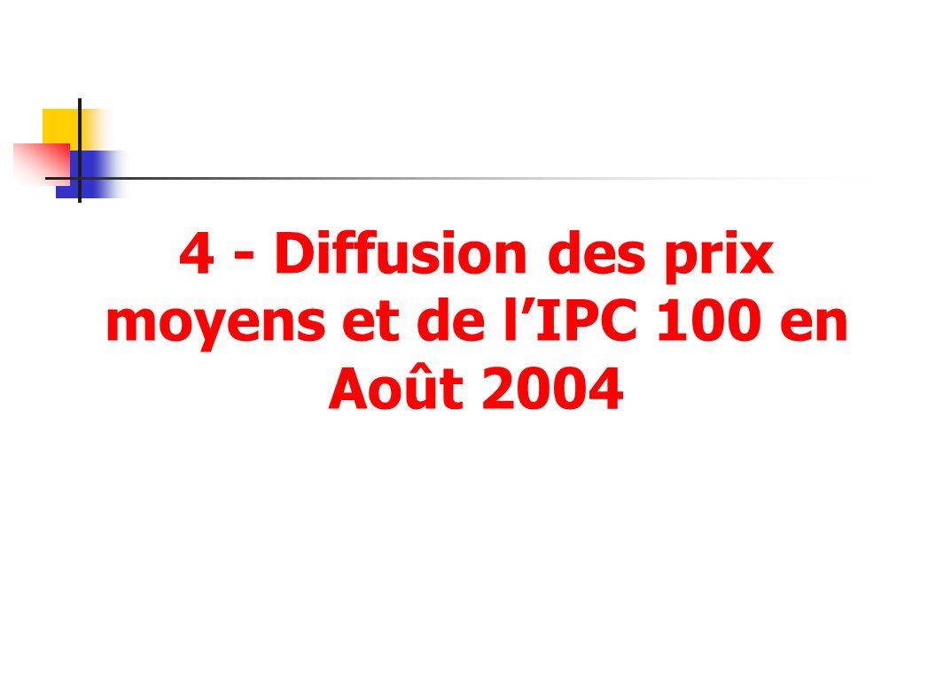 4 - Diffusion des prix moyens et de lIPC 100 en Août 2004