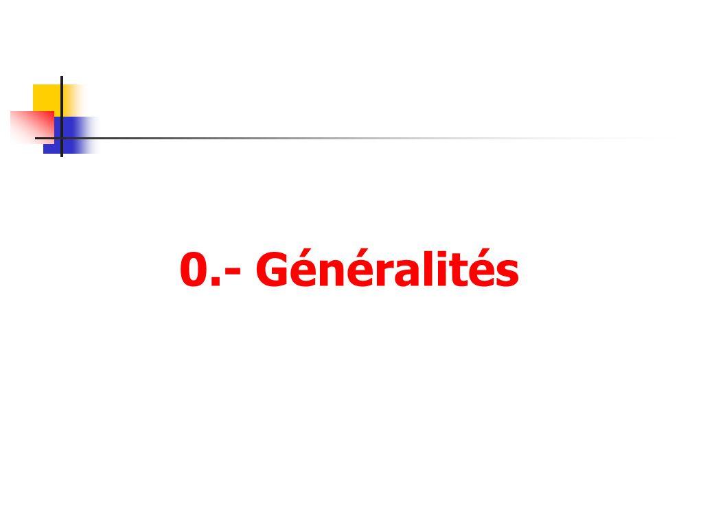 0.- Généralités