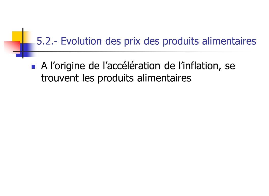 5.2.- Evolution des prix des produits alimentaires A lorigine de laccélération de linflation, se trouvent les produits alimentaires