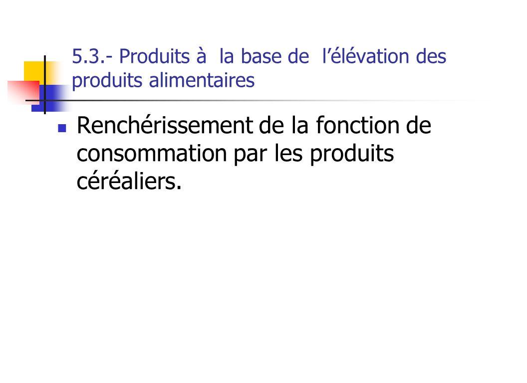 5.3.- Produits à la base de lélévation des produits alimentaires Renchérissement de la fonction de consommation par les produits céréaliers.