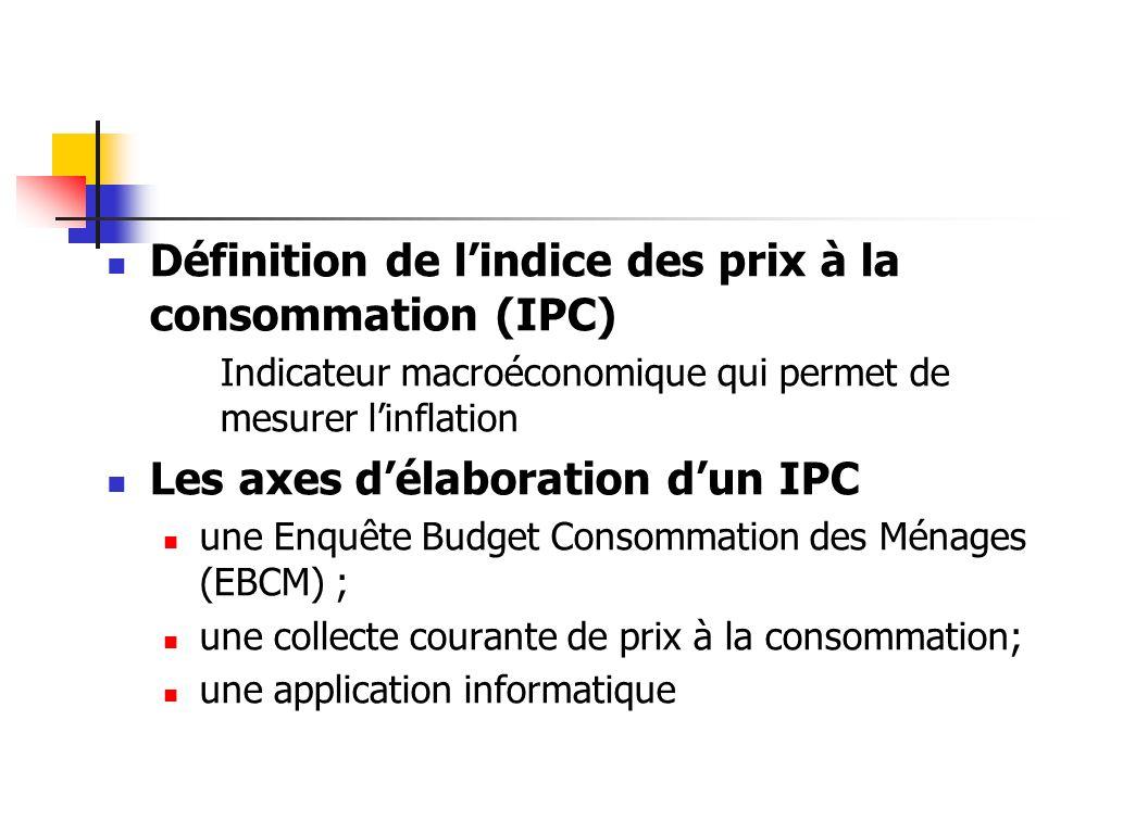 Définition de lindice des prix à la consommation (IPC) Indicateur macroéconomique qui permet de mesurer linflation Les axes délaboration dun IPC une E