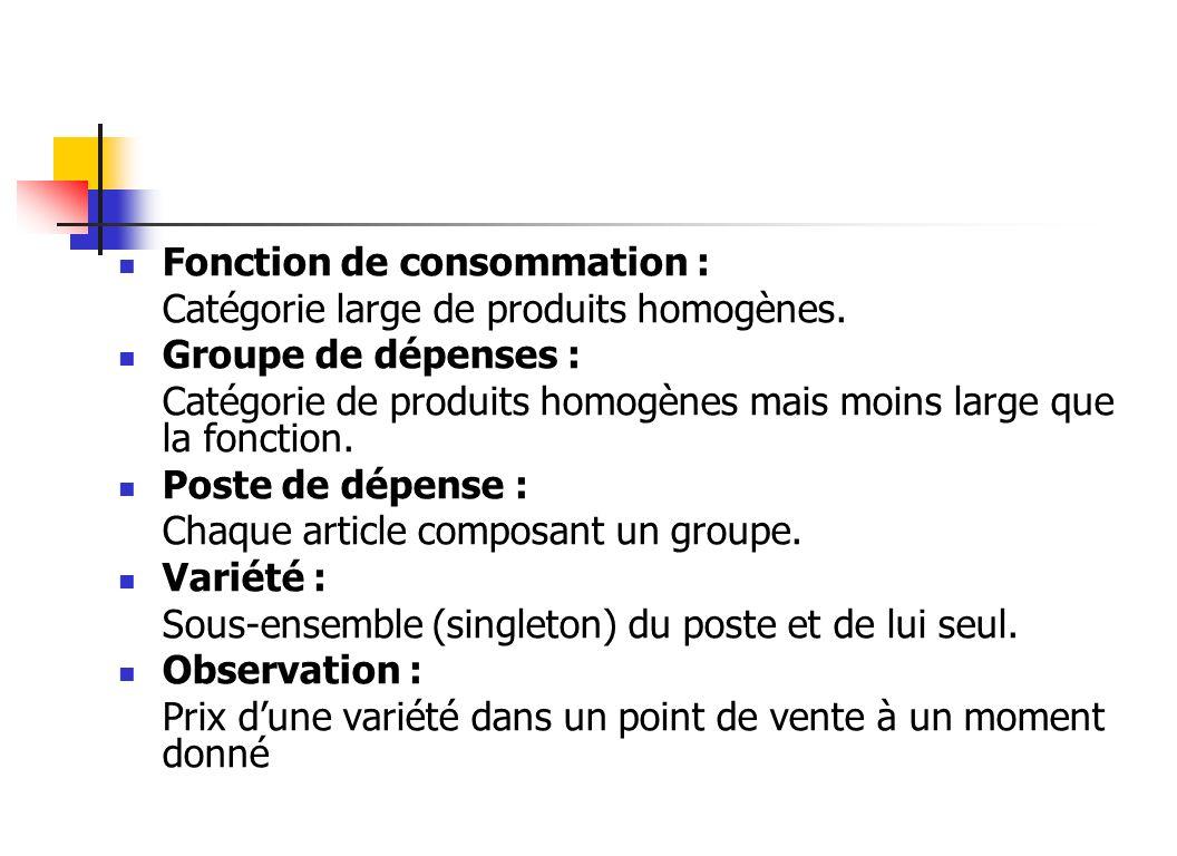 Fonction de consommation : Catégorie large de produits homogènes. Groupe de dépenses : Catégorie de produits homogènes mais moins large que la fonctio