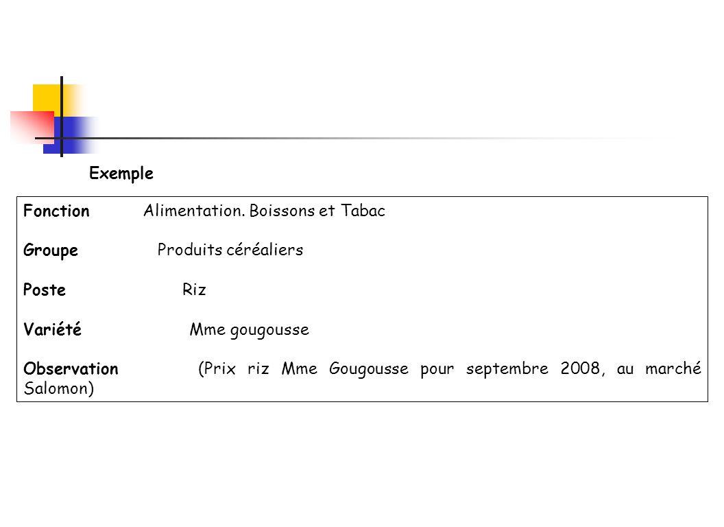 Exemple Fonction Alimentation. Boissons et Tabac Groupe Produits céréaliers Poste Riz Variété Mme gougousse Observation (Prix riz Mme Gougousse pour s