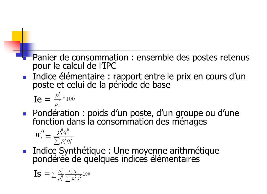 Panier de consommation : ensemble des postes retenus pour le calcul de lIPC Indice élémentaire : rapport entre le prix en cours dun poste et celui de