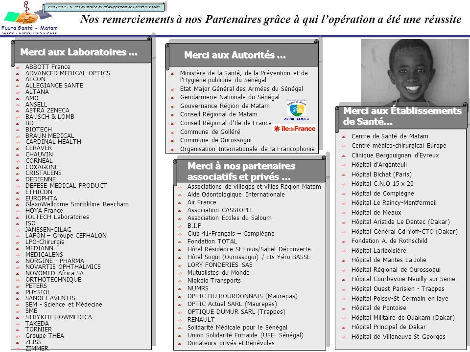 Fuuta Santé - Matam Association à caractère Humanitaire et Social - 7 - 2001-2012 : 12 ans au service du développement de laccès aux soins Annexe : Contexte de la Région de Matam